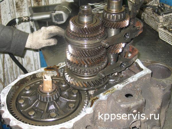 Порядок проведения ремонта коробки передач Фольксваген.